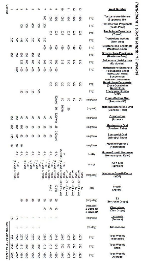 dr lean bulking 2017 pdf