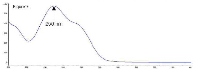 dehydrochlormethyltestosterone (turinabol)